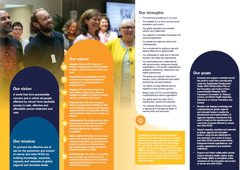 McCabe Centre Strategic Plan 2018-2022